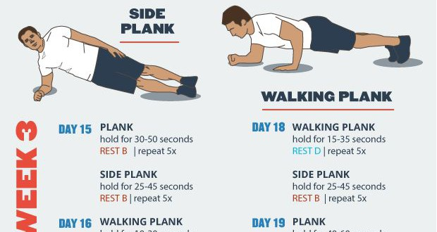 It's just a photo of Plank Challenge Printable throughout lose weight